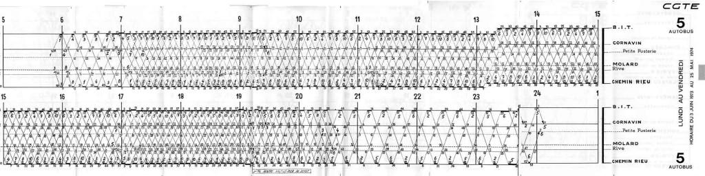Horaire graphique ligne 5 - Archive collection SNOTPG